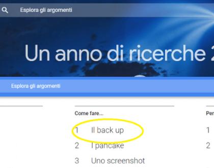 """""""Come fare il backup""""campione di ricerche su Google"""